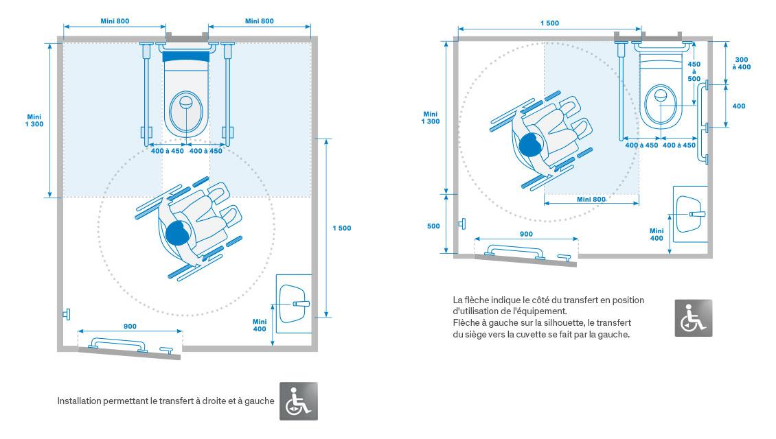 Incroyable Comment aménager un toilette handicapé ? - DELABIE SJ-38
