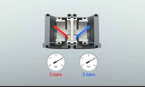 Equilibrage de pression : sécurité antibrûlure et stabilité de température